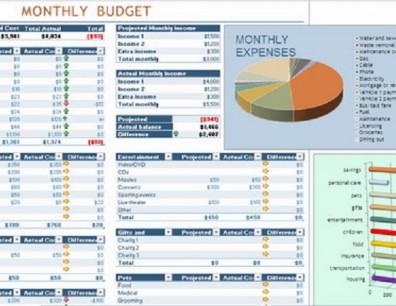 Formación avanzada de Excel para UBS